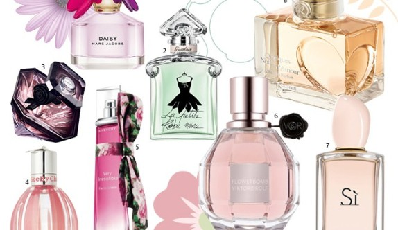 cocoComposition-parfums-printemps-été-2015-665x385